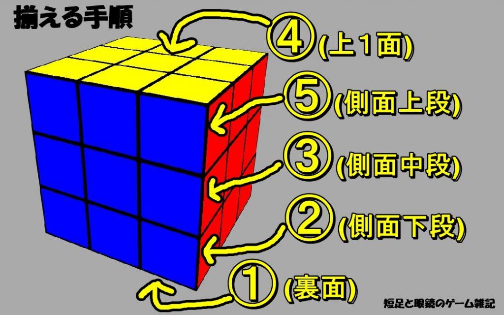 ルービックキューブ6面手順