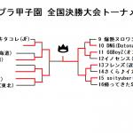 [スプラトゥーン2]第3回スプラ甲子園で使われた全ブキまとめ(闘会議2日目)